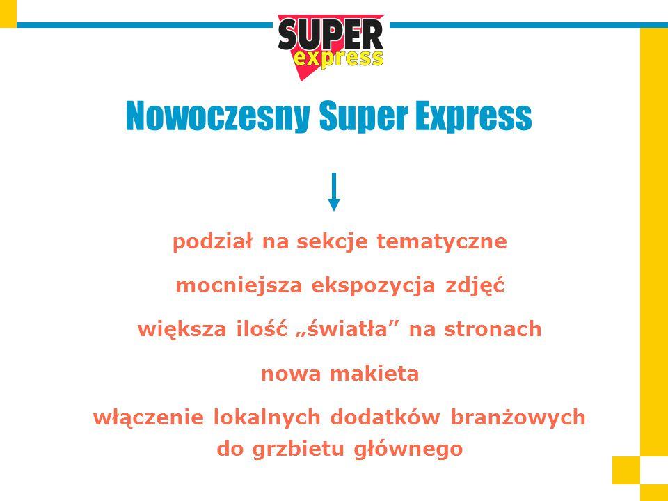 """podział na sekcje tematyczne mocniejsza ekspozycja zdjęć większa ilość """"światła na stronach nowa makieta włączenie lokalnych dodatków branżowych do grzbietu głównego Nowoczesny Super Express"""