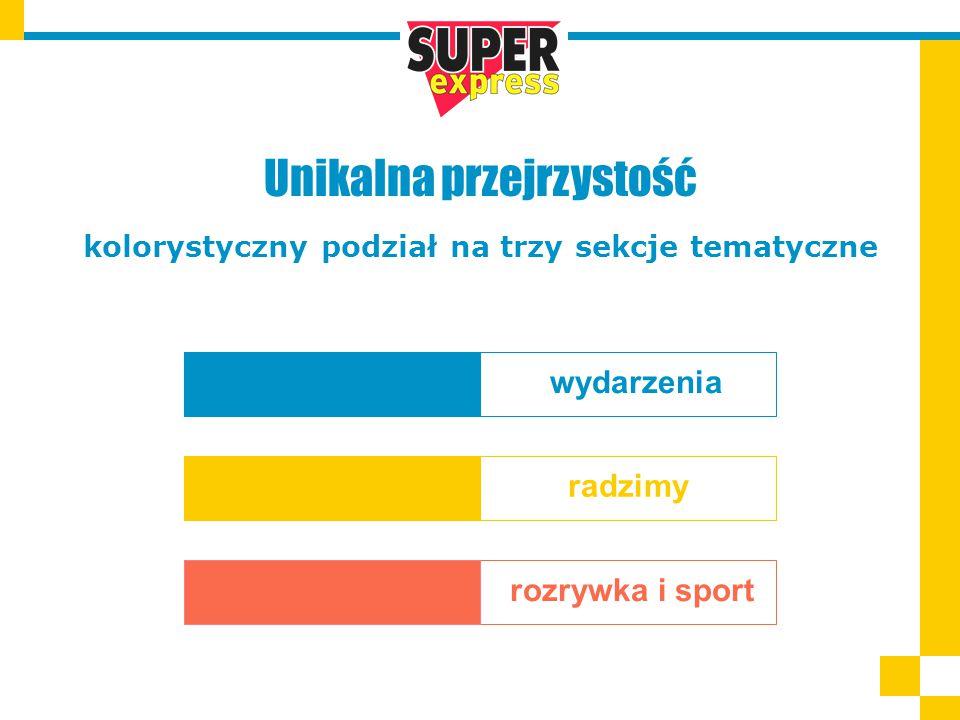 Unikalna przejrzystość kolorystyczny podział na trzy sekcje tematyczne wydarzenia radzimy rozrywka i sport