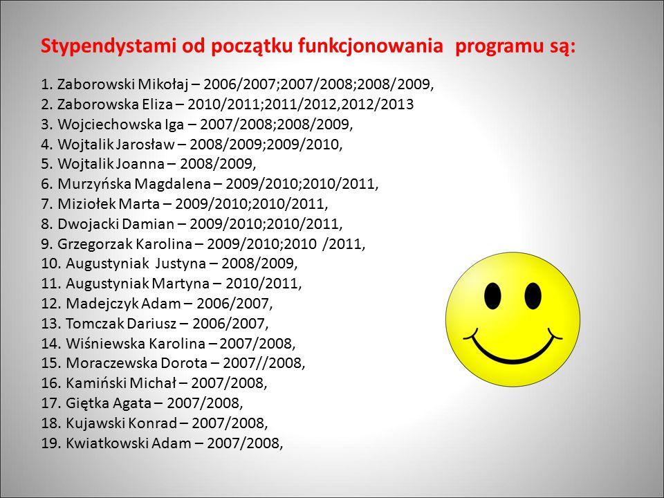 20.Kobrzyński Krystian – 2008/2009, 21. Dominowska Agata – 2008/2009, 22.