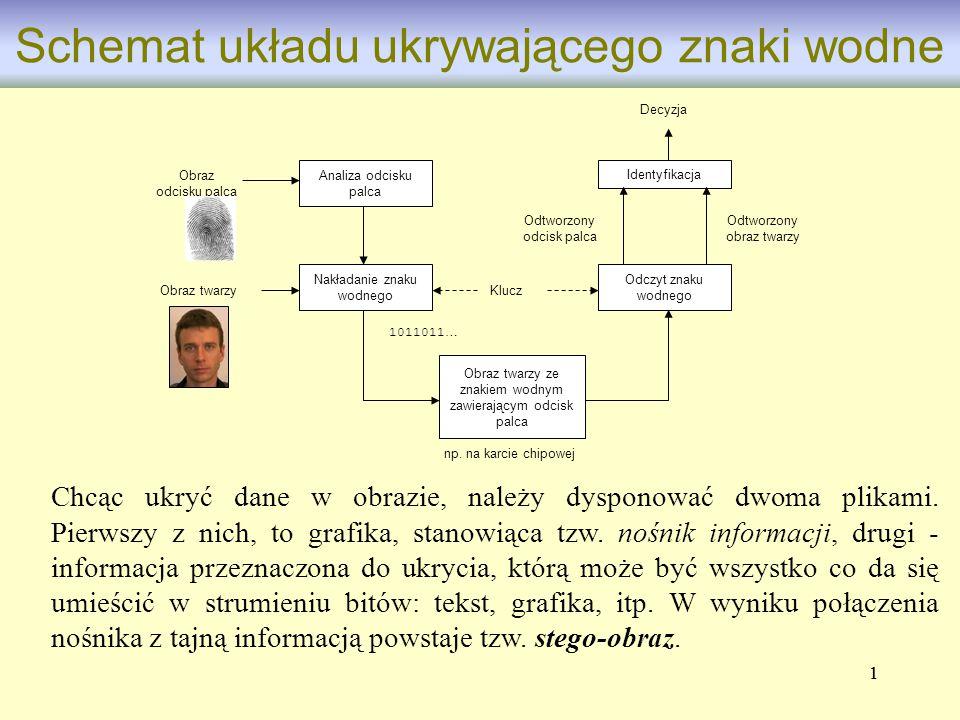 12 Interpolacja dwuliniowa Interpolacja dwuliniowa jest stosowana do zmiany rozdzielczości obrazu cyfrowego.