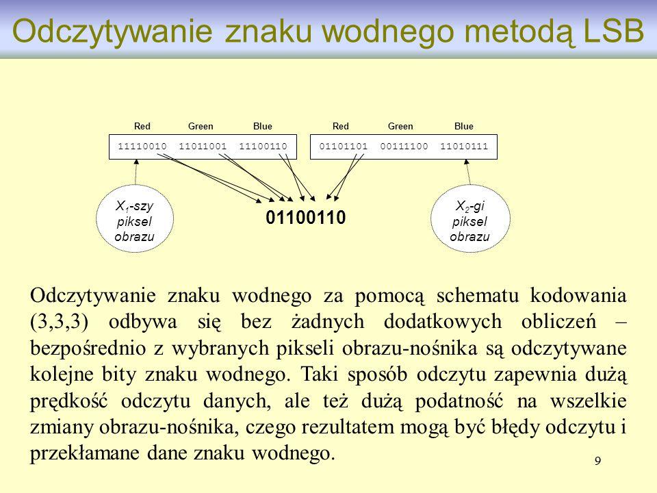 10 Nakładanie znaku wodnego w dziedzinie częstotliwości Obraz oryginalny F(u, v) Obróbka transformaty obrazu F'(u, v) f(x, y) Obraz wynikowy f'(x, y) Znak wodny Transformata Transformata zmodyfikowana