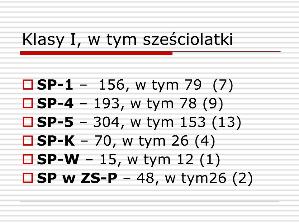 Klasy I, w tym sześciolatki  SP-1 – 156, w tym 79 (7)  SP-4 – 193, w tym 78 (9)  SP-5 – 304, w tym 153 (13)  SP-K – 70, w tym 26 (4)  SP-W – 15, w tym 12 (1)  SP w ZS-P – 48, w tym26 (2)