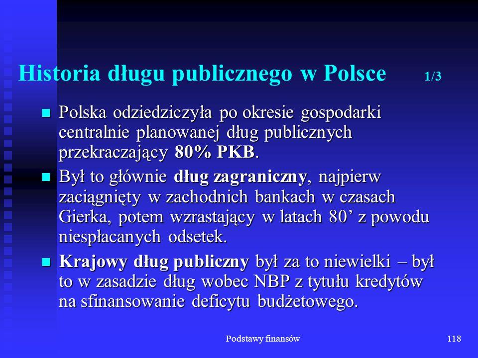 Podstawy finansów118 Historia długu publicznego w Polsce 1/3 Polska odziedziczyła po okresie gospodarki centralnie planowanej dług publicznych przekra