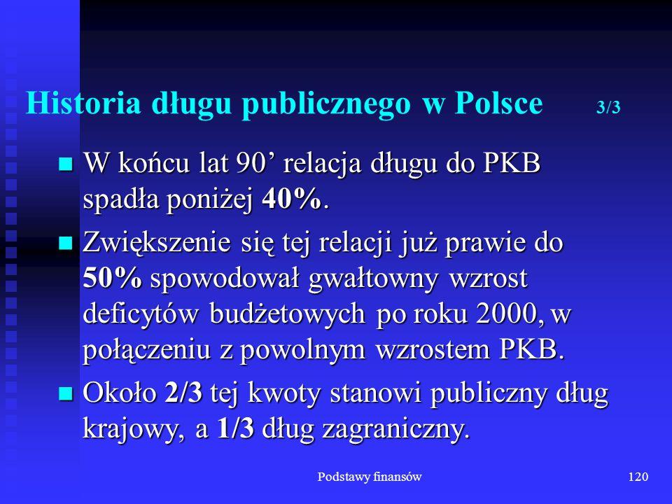 Podstawy finansów120 Historia długu publicznego w Polsce 3/3 W końcu lat 90' relacja długu do PKB spadła poniżej 40%. W końcu lat 90' relacja długu do