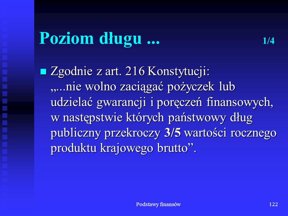 """Podstawy finansów122 Poziom długu... 1/4 Zgodnie z art. 216 Konstytucji: """"...nie wolno zaciągać pożyczek lub udzielać gwarancji i poręczeń finansowych"""