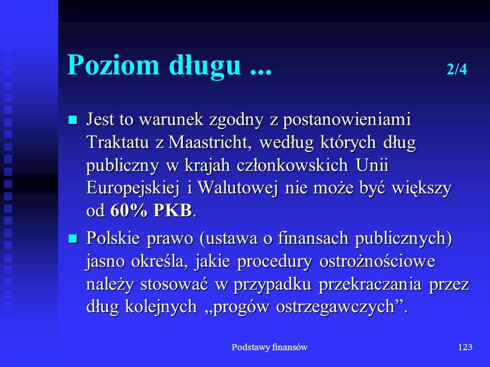 Podstawy finansów123 Poziom długu... 2/4 Jest to warunek zgodny z postanowieniami Traktatu z Maastricht, według których dług publiczny w krajah członk