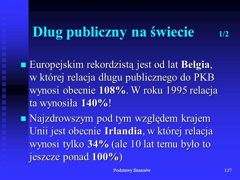 Podstawy finansów127 Dług publiczny na świecie 1/2 Europejskim rekordzistą jest od lat Belgia, w której relacja długu publicznego do PKB wynosi obecni