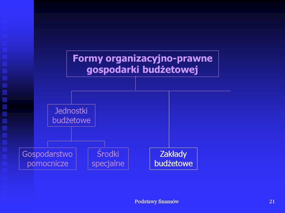 Podstawy finansów21 Zakłady budżetowe Formy organizacyjno-prawne gospodarki budżetowej Gospodarstwo pomocnicze Środki specjalne Jednostki budżetowe