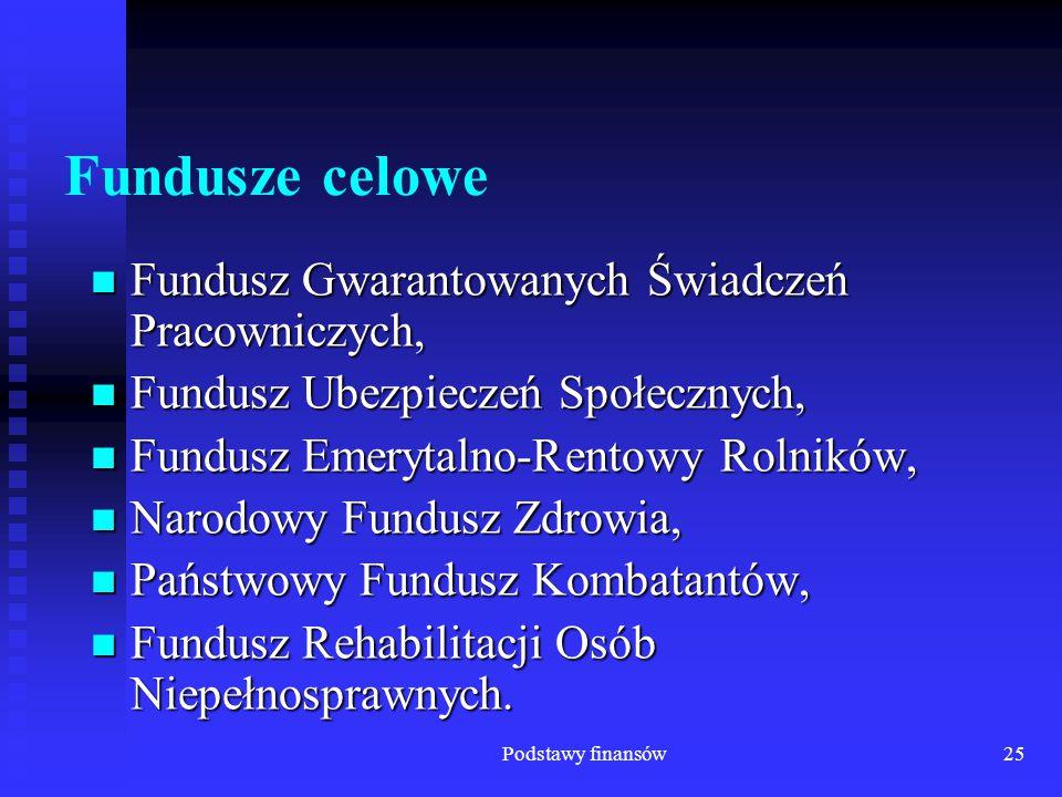 Podstawy finansów25 Fundusze celowe Fundusz Gwarantowanych Świadczeń Pracowniczych, Fundusz Gwarantowanych Świadczeń Pracowniczych, Fundusz Ubezpiecze