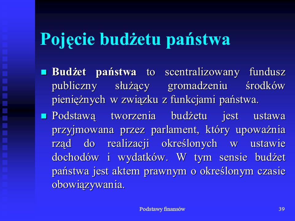 Podstawy finansów39 Pojęcie budżetu państwa Budżet państwa to scentralizowany fundusz publiczny służący gromadzeniu środków pieniężnych w związku z fu