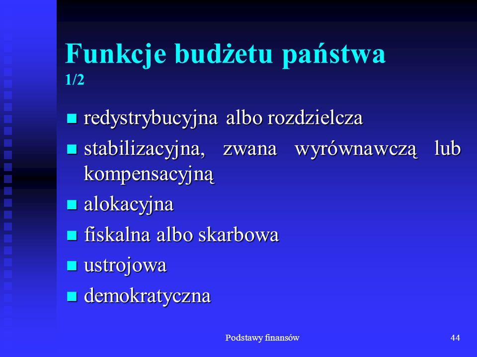 Podstawy finansów44 Funkcje budżetu państwa 1/2 redystrybucyjna albo rozdzielcza redystrybucyjna albo rozdzielcza stabilizacyjna, zwana wyrównawczą lu