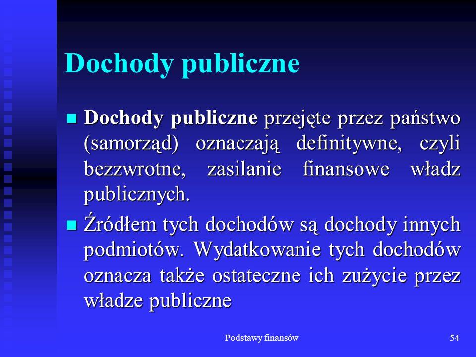 Podstawy finansów54 Dochody publiczne Dochody publiczne przejęte przez państwo (samorząd) oznaczają definitywne, czyli bezzwrotne, zasilanie finansowe