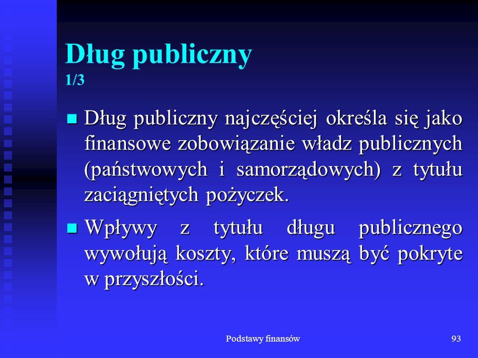 Podstawy finansów93 Dług publiczny 1/3 Dług publiczny najczęściej określa się jako finansowe zobowiązanie władz publicznych (państwowych i samorządowy