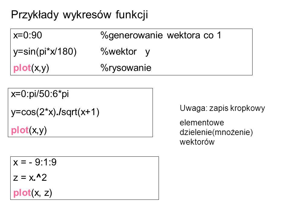 x=0:90%generowanie wektora co 1 y=sin(pi*x/180) %wektor y plot(x,y) %rysowanie Przykłady wykresów funkcji x=0:pi/50:6*pi y=cos(2*x)./sqrt(x+1) plot(x,