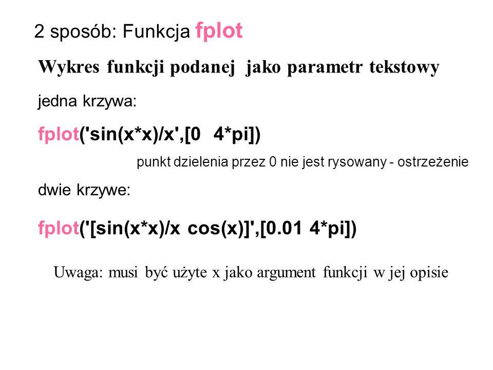 Wykres funkcji podanej jako parametr tekstowy jedna krzywa: fplot('sin(x*x)/x',[0 4*pi]) punkt dzielenia przez 0 nie jest rysowany - ostrzeżenie dwie