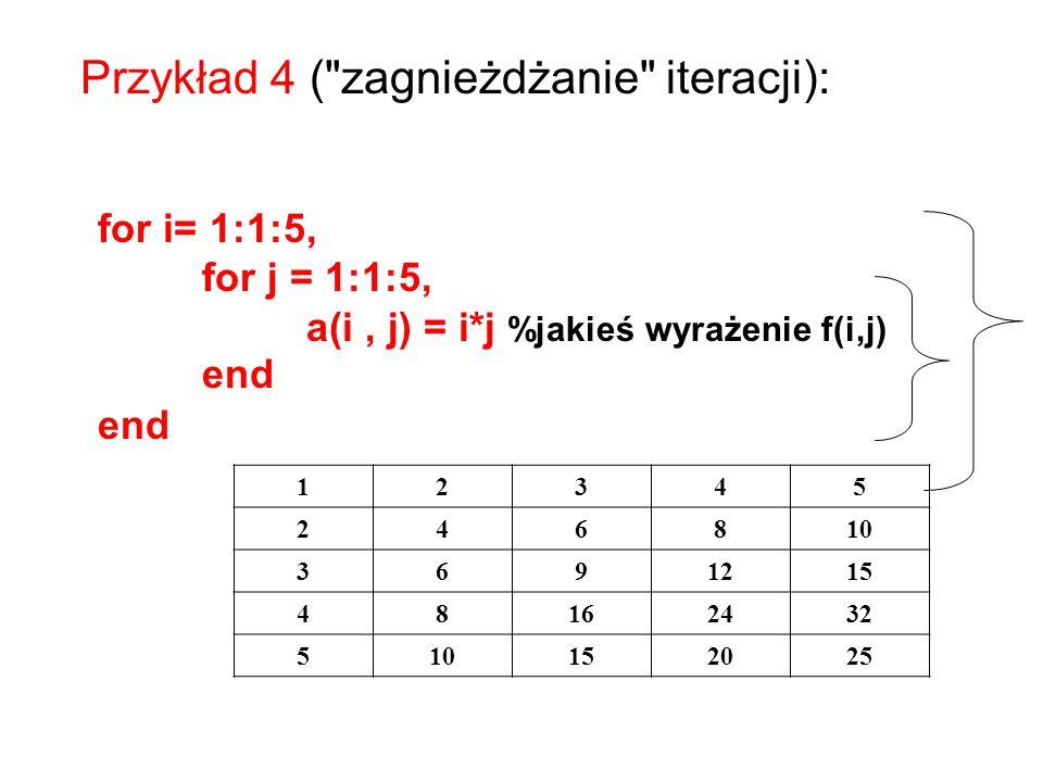 for i= 1:1:5, for j = 1:1:5, a(i, j) = i*j %jakieś wyrażenie f(i,j) end Przykład 4 (