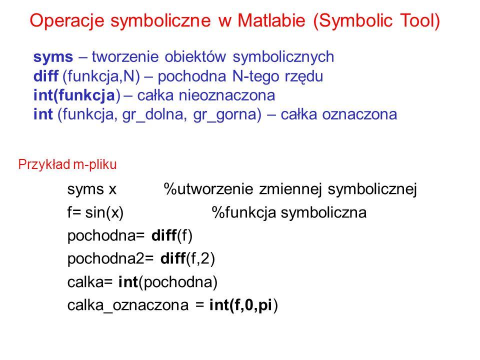 Operacje symboliczne w Matlabie (Symbolic Tool) syms x %utworzenie zmiennej symbolicznej f= sin(x)%funkcja symboliczna pochodna= diff(f) pochodna2= di
