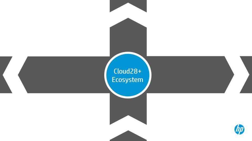 Cloud28+ Ecosystem