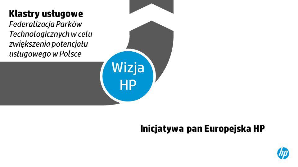 Wizja HP Inicjatywa pan Europejska HP Klastry usługowe Federalizacja Parków Technologicznych w celu zwiększenia potencjału usługowego w Polsce
