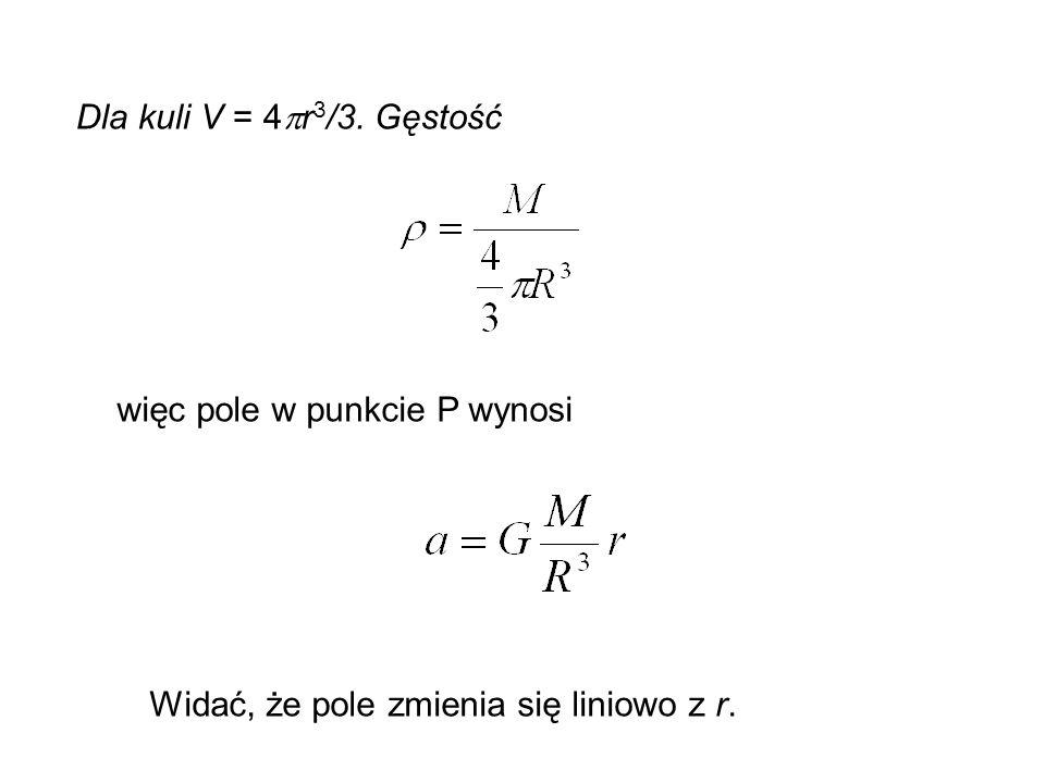 więc pole w punkcie P wynosi Widać, że pole zmienia się liniowo z r. Dla kuli V = 4  r 3 /3. Gęstość