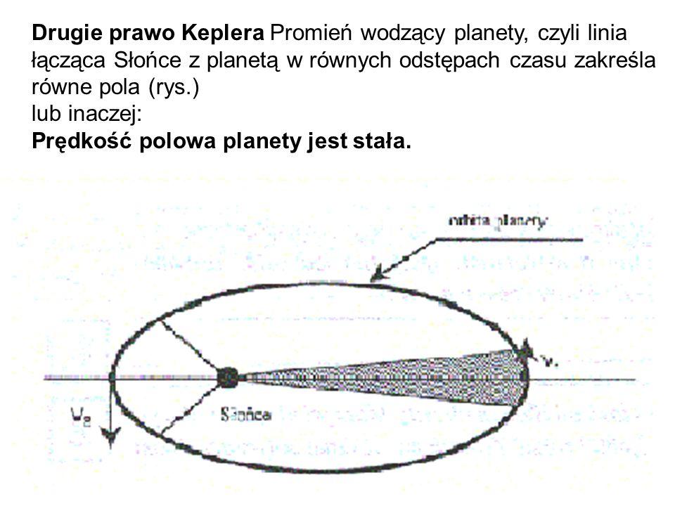 Drugie prawo Keplera Promień wodzący planety, czyli linia łącząca Słońce z planetą w równych odstępach czasu zakreśla równe pola (rys.) lub inaczej: P