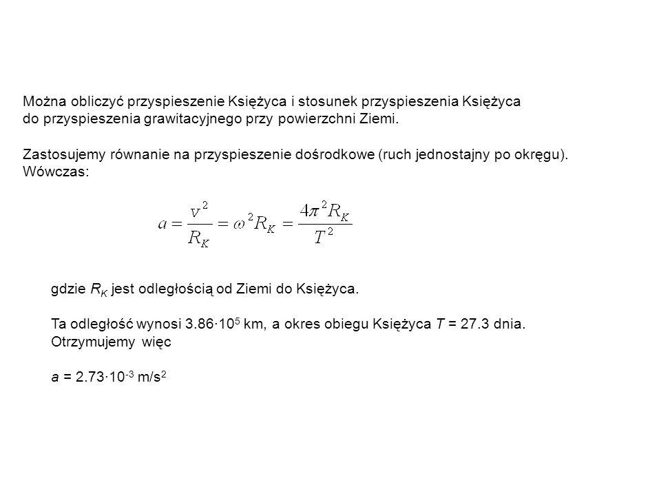 W pobliżu powierzchni Ziemi przyspieszenie wynosi 9.8 m/s 2.