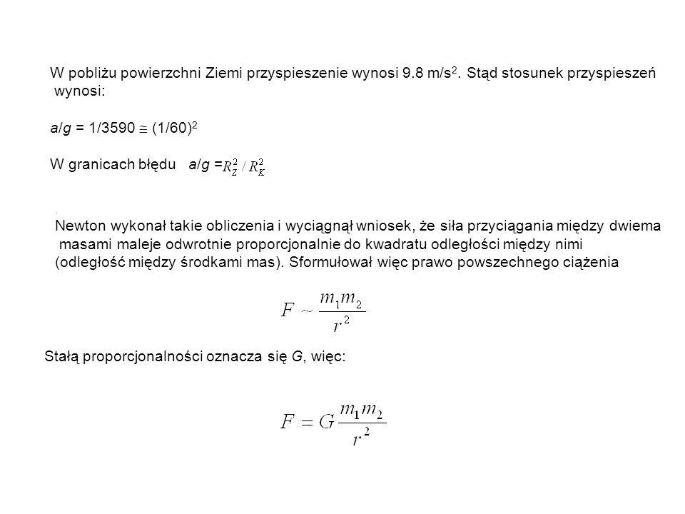 W pobliżu powierzchni Ziemi przyspieszenie wynosi 9.8 m/s 2. Stąd stosunek przyspieszeń wynosi: a/g = 1/3590  (1/60) 2 W granicach błędu a/g =. Newto