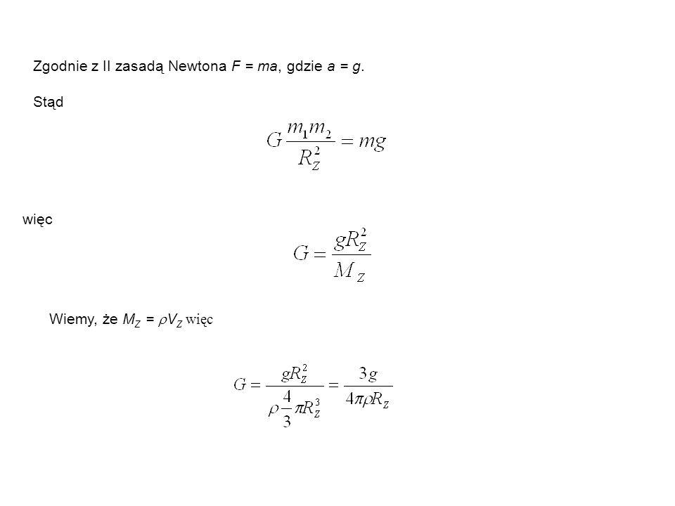 Zgodnie z II zasadą Newtona F = ma, gdzie a = g. Stąd więc Wiemy, że M Z =  V Z więc