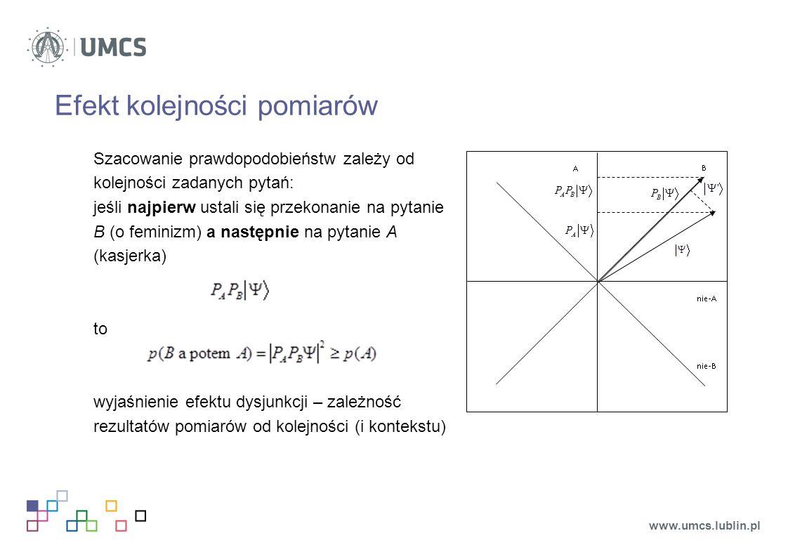 Efekt kolejności pomiarów Szacowanie prawdopodobieństw zależy od kolejności zadanych pytań: jeśli najpierw ustali się przekonanie na pytanie B (o feminizm) a następnie na pytanie A (kasjerka) to wyjaśnienie efektu dysjunkcji – zależność rezultatów pomiarów od kolejności (i kontekstu) www.umcs.lublin.pl