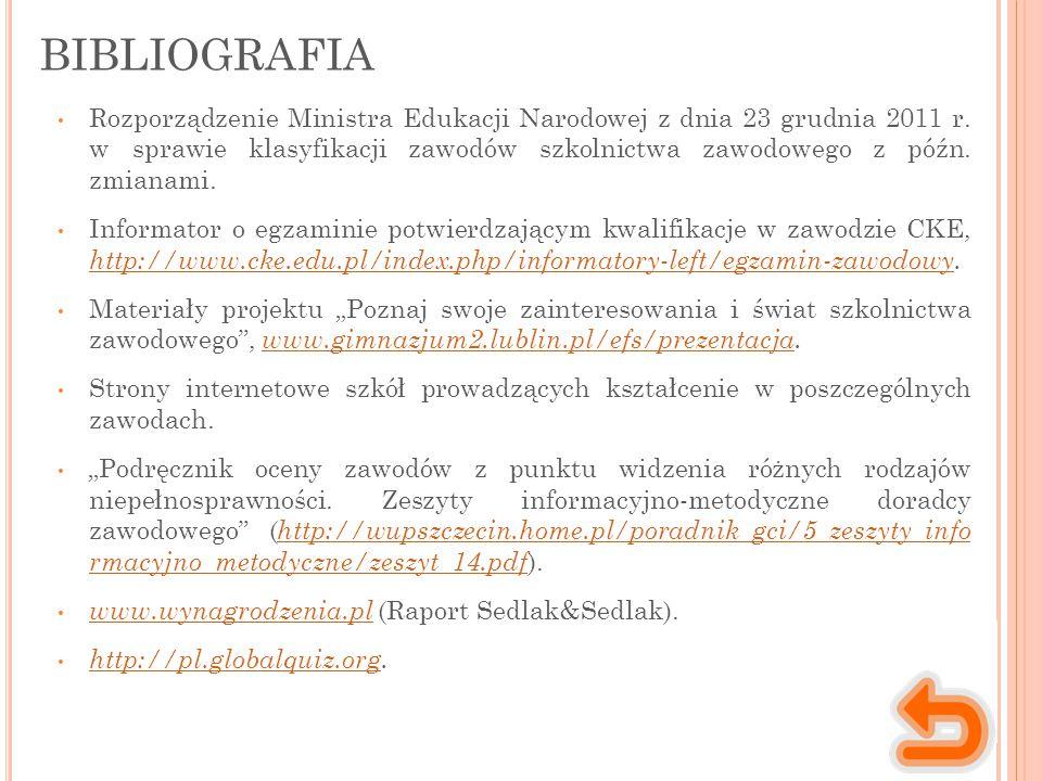 BIBLIOGRAFIA Rozporządzenie Ministra Edukacji Narodowej z dnia 23 grudnia 2011 r. w sprawie klasyfikacji zawodów szkolnictwa zawodowego z późn. zmiana