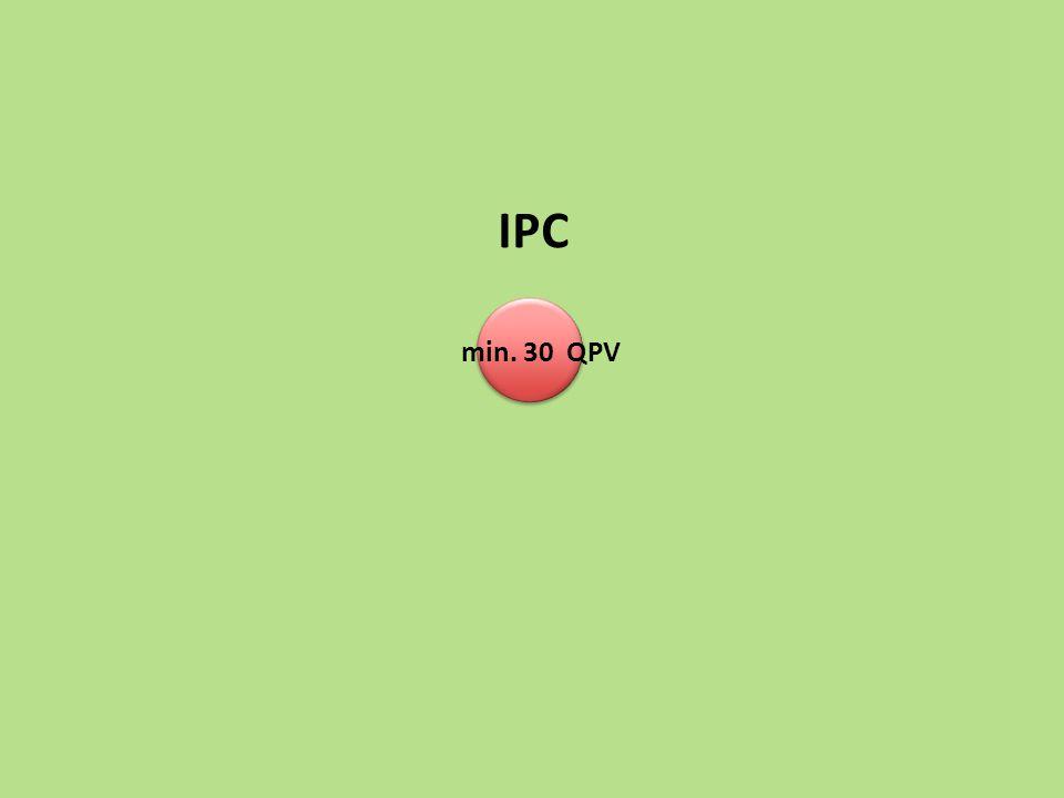 IPC min. 30 QPV