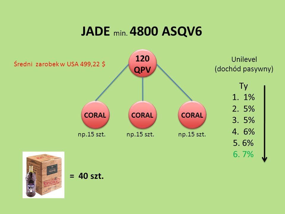 120 QPV CORAL JADE ELIT min.12 000 ASQV6 Ty 1. 1% 2.