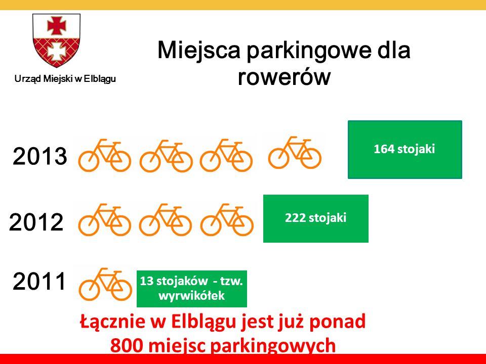 Urząd Miejski w Elblągu Łącznie w Elblągu jest już ponad 800 miejsc parkingowych Miejsca parkingowe dla rowerów 2011 2012 2013 13 stojaków - tzw. wyrw