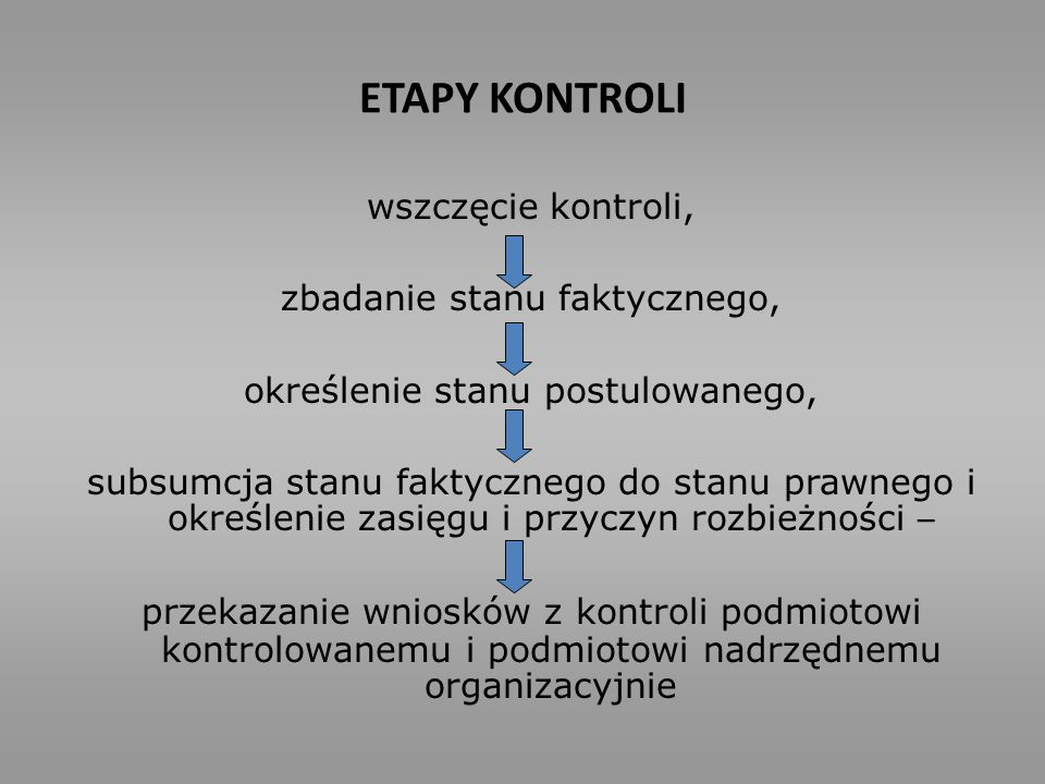 ETAPY KONTROLI wszczęcie kontroli, zbadanie stanu faktycznego, określenie stanu postulowanego, subsumcja stanu faktycznego do stanu prawnego i określe