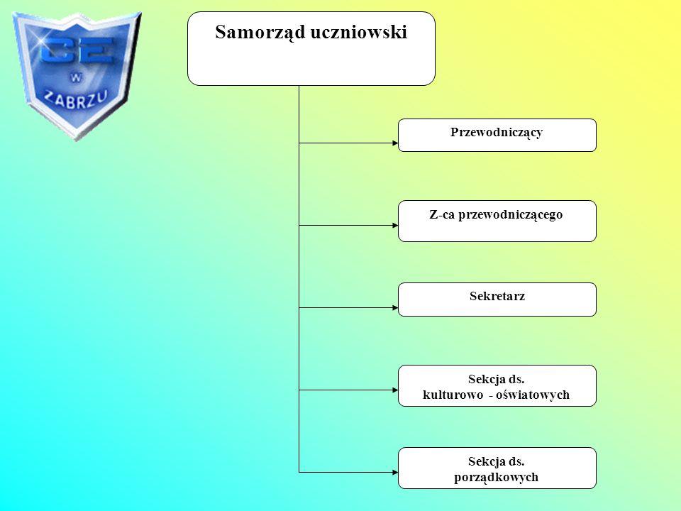 Samorząd uczniowski Przewodniczący Z-ca przewodniczącego Sekretarz Sekcja ds.