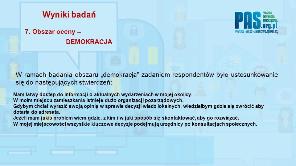 """W ramach badania obszaru """"demokracja"""" zadaniem respondentów było ustosunkowanie się do następujących stwierdzeń: Wyniki badań 7. Obszar oceny – DEMOKR"""