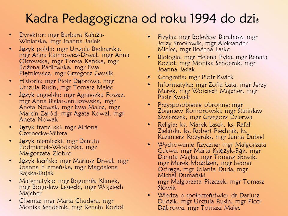 Kadra Pedagogiczna od roku 1994 do dzi ś Dyrektor: mgr Barbara Kału ż a- Winiarska, mgr Joanna Jasiak J ę zyk polski: mgr Urszula Bednarska, mgr Anna