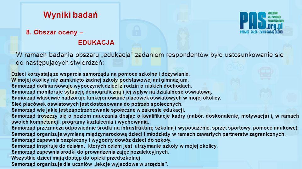 """W ramach badania obszaru """"edukacja"""" zadaniem respondentów było ustosunkowanie się do następujących stwierdzeń: Wyniki badań 8. Obszar oceny – EDUKACJA"""