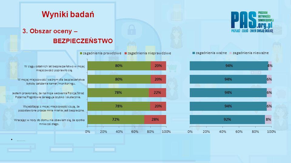 …… Wyniki badań 3. Obszar oceny – BEZPIECZEŃSTWO