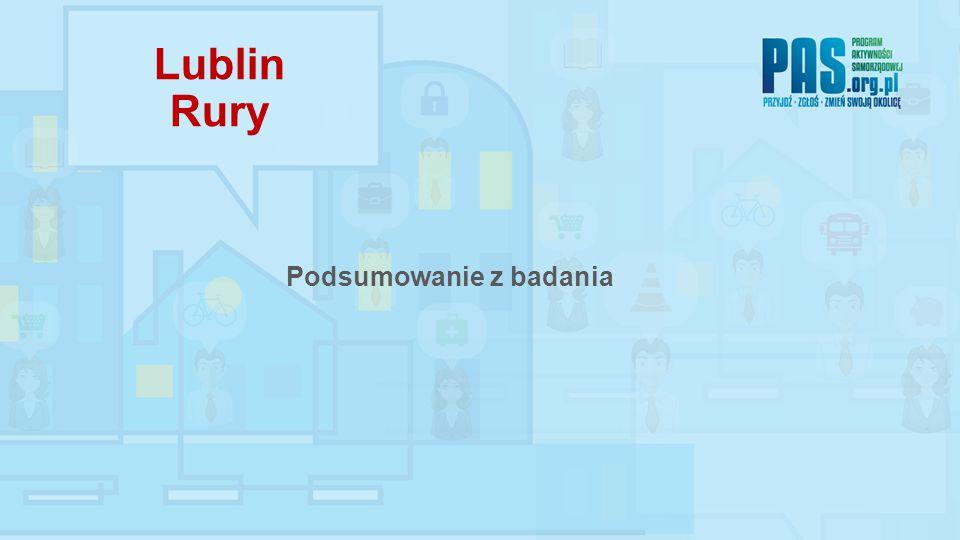Podsumowanie z badania Lublin Rury