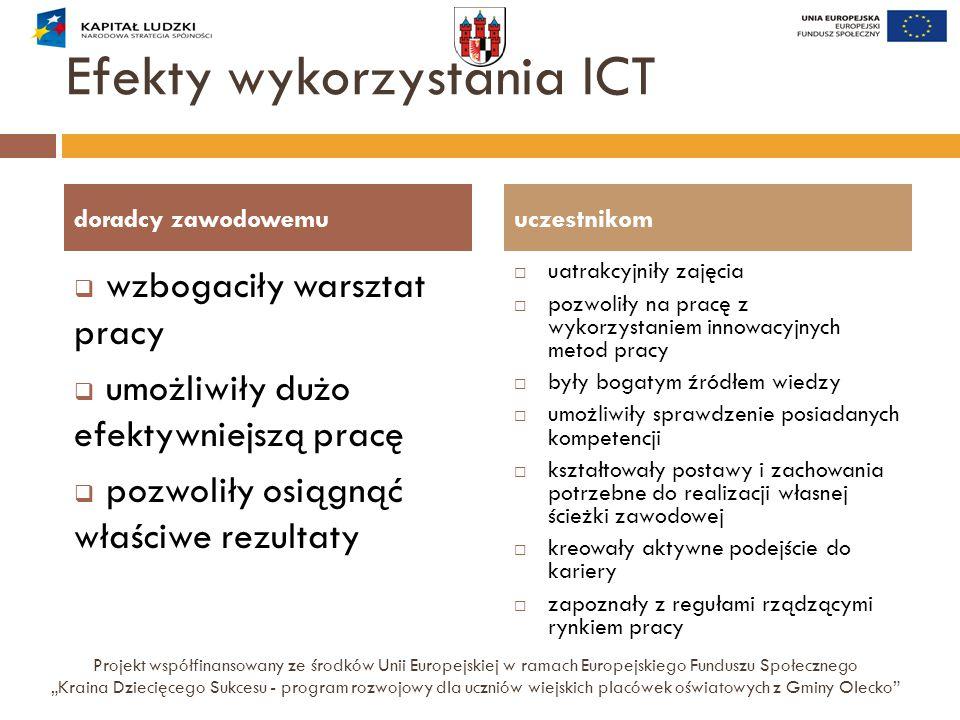 Efekty wykorzystania ICT  wzbogaciły warsztat pracy  umożliwiły dużo efektywniejszą pracę  pozwoliły osiągnąć właściwe rezultaty  uatrakcyjniły za