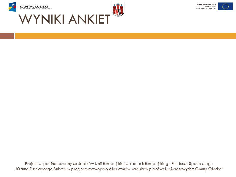 """WYNIKI ANKIET Projekt współfinansowany ze środków Unii Europejskiej w ramach Europejskiego Funduszu Społecznego """"Kraina Dziecięcego Sukcesu - program"""
