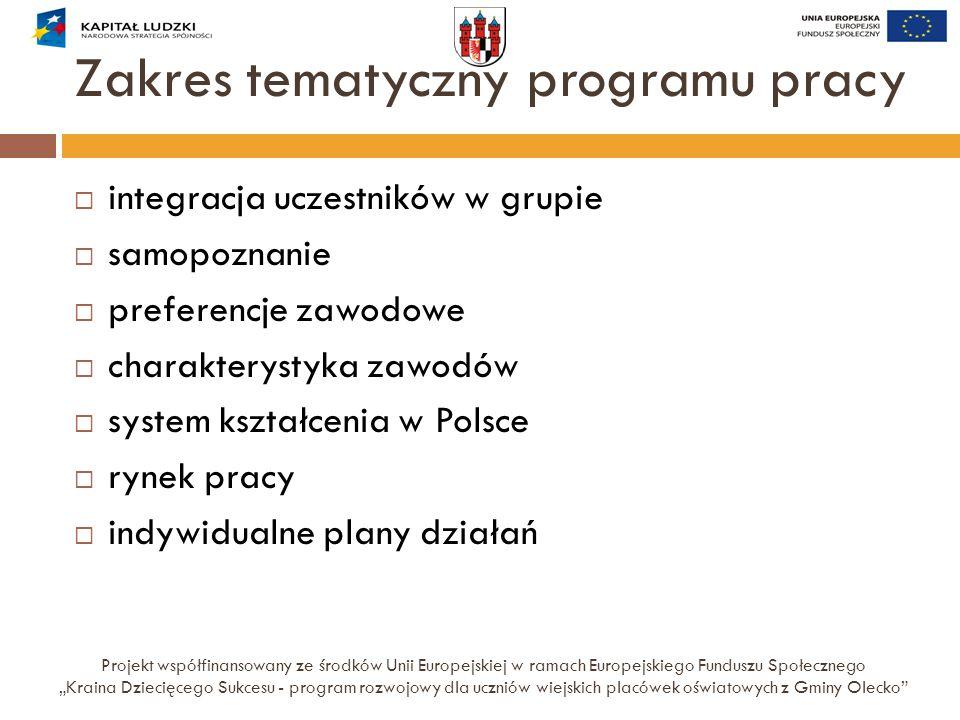 """Zakres tematyczny programu pracy Projekt współfinansowany ze środków Unii Europejskiej w ramach Europejskiego Funduszu Społecznego """"Kraina Dziecięcego"""