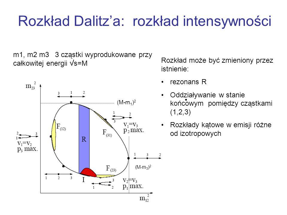 Rozkład Dalitz'a: rozkład intensywności m1, m2 m3 3 cząstki wyprodukowane przy całkowitej energii  s=M (M-m 1 ) 2 (M-m 3 ) 2 Rozkład może być zmienio