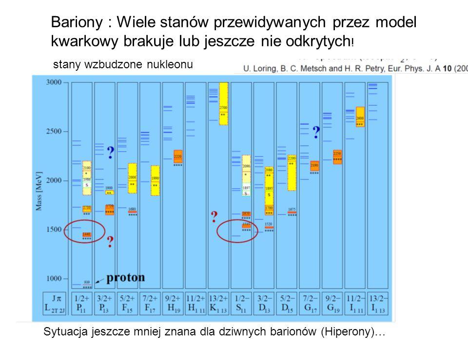 Bariony : Wiele stanów przewidywanych przez model kwarkowy brakuje lub jeszcze nie odkrytych ! stany wzbudzone nukleonu Sytuacja jeszcze mniej znana d