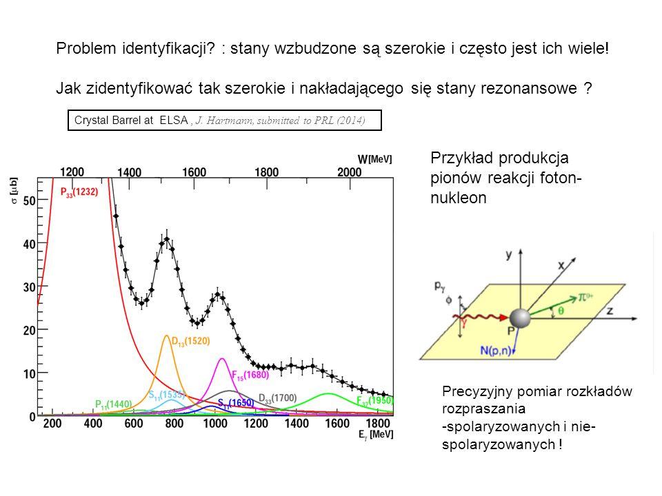 Crystal Barrel at ELSA, J. Hartmann, submitted to PRL (2014) Problem identyfikacji? : stany wzbudzone są szerokie i często jest ich wiele! Jak zidenty