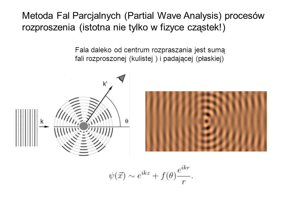 Metoda Fal Parcjalnych (Partial Wave Analysis) procesów rozproszenia (istotna nie tylko w fizyce cząstek!) Fala daleko od centrum rozpraszania jest su