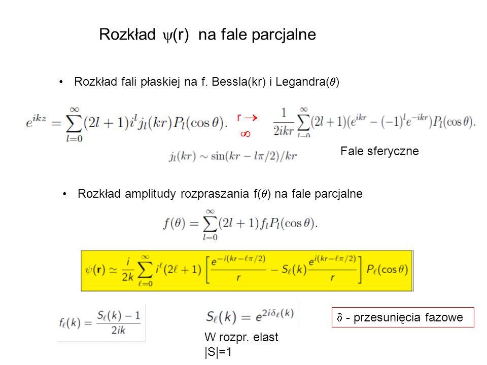 Rozkład  (r) na fale parcjalne Rozkład fali płaskiej na f. Bessla(kr) i Legandra(  ) r   Fale sferyczne Rozkład amplitudy rozpraszania f(  ) na f