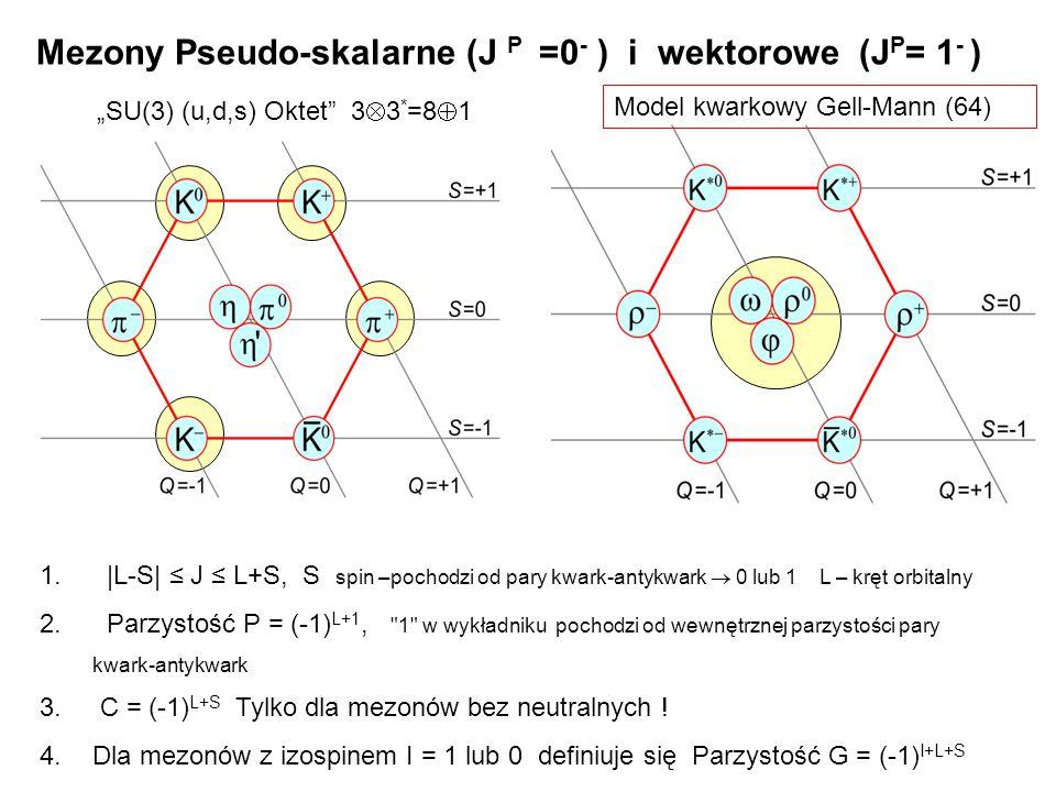 1. |L-S| ≤ J ≤ L+S, S spin –pochodzi od pary kwark-antykwark  0 lub 1 L – kręt orbitalny 2. Parzystość P = (-1) L+1,