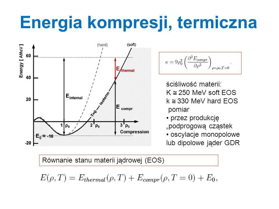 Energia kompresji, termiczna Równanie stanu materii jądrowej (EOS) ściśliwość materii: K  250 MeV soft EOS k  330 MeV hard EOS pomiar przez produkcj